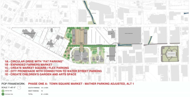 Downtown Harrisonburg Plan Our Park Phase One Rendering